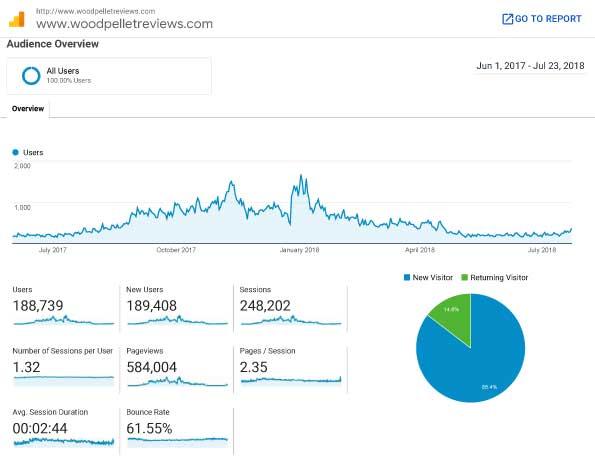 Analytics-www